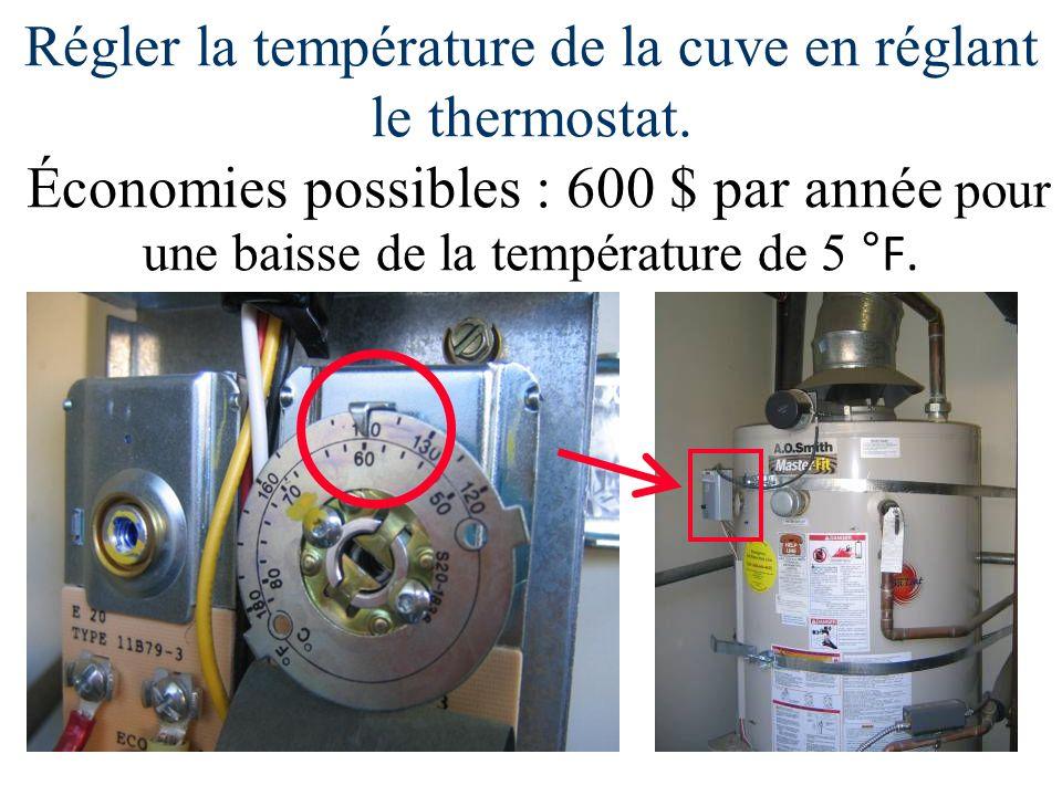 Régler la température de la cuve en réglant le thermostat. Économies possibles : 600 $ par année pour une baisse de la température de 5 ° F.
