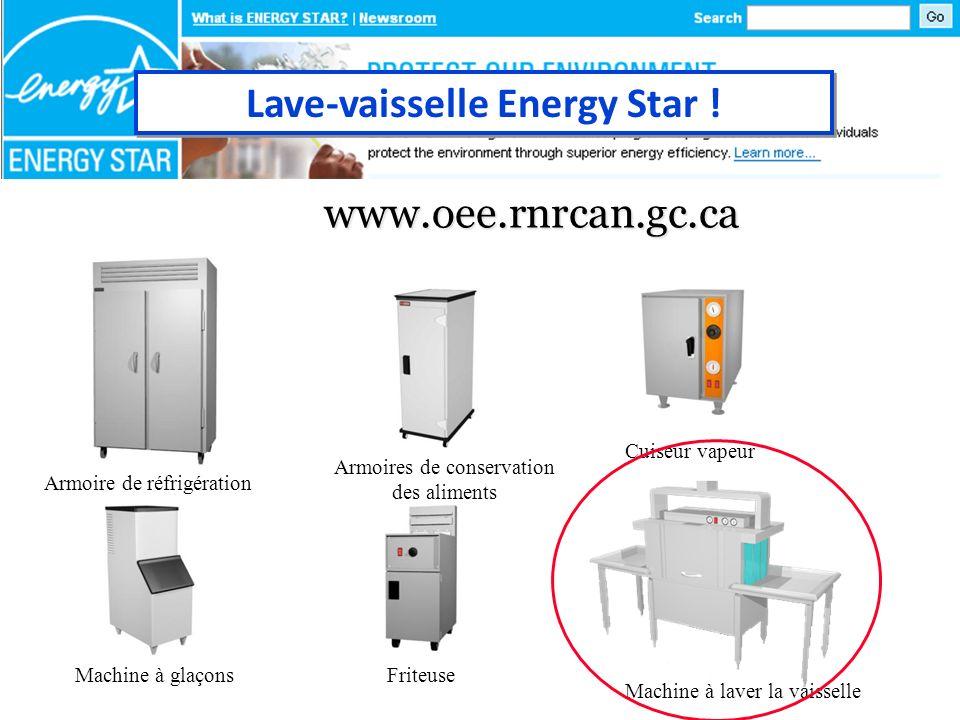Armoire de réfrigération Friteuse Armoires de conservation des aliments Cuiseur vapeur www.oee.rnrcan.gc.ca Machine à glaçons Machine à laver la vaiss