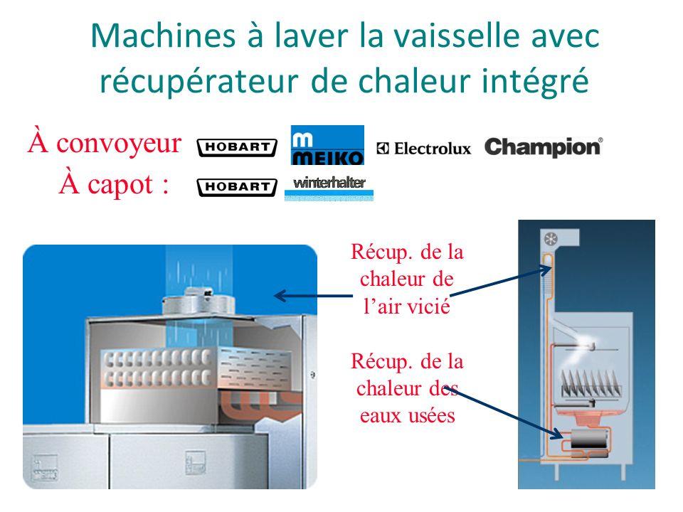 Machines à laver la vaisselle avec récupérateur de chaleur intégré Récup. de la chaleur de lair vicié Récup. de la chaleur des eaux usées À convoyeur