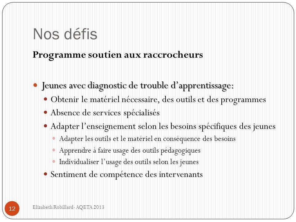 Nos défis Programme soutien aux raccrocheurs Jeunes avec diagnostic de trouble dapprentissage: Jeunes avec diagnostic de trouble dapprentissage: Obten