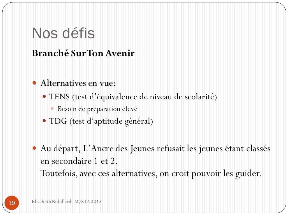 Nos défis 19 Branché Sur Ton Avenir Alternatives en vue: Alternatives en vue: TENS (test déquivalence de niveau de scolarité) Besoin de préparation él