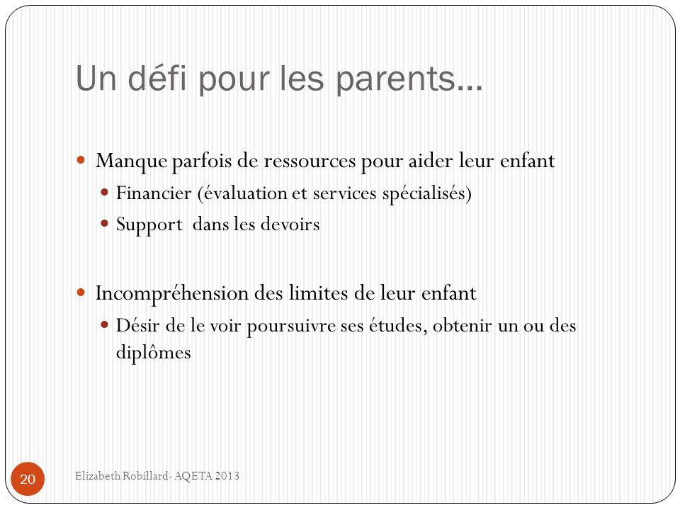 Un défi pour les parents… 20 Manque parfois de ressources pour aider leur enfant Financier (évaluation et services spécialisés) Support dans les devoi