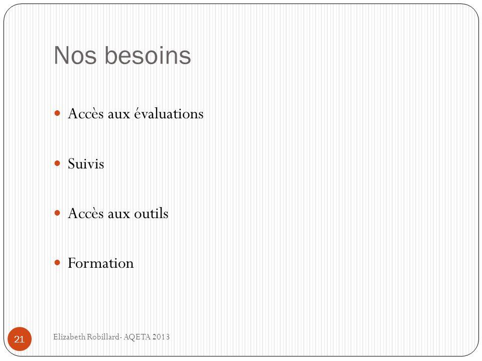 Nos besoins 21 Accès aux évaluations Suivis Accès aux outils Formation Elizabeth Robillard- AQETA 2013