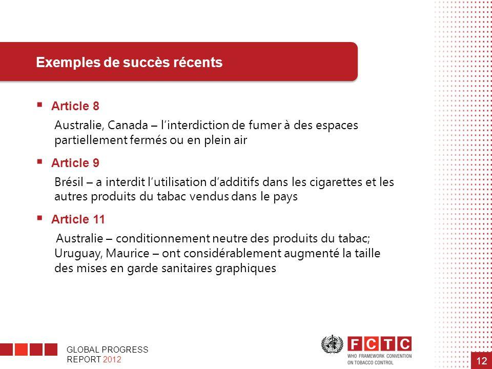 GLOBAL PROGRESS REPORT 2012 12 Article 8 Australie, Canada – linterdiction de fumer à des espaces partiellement fermés ou en plein air Article 9 Brési