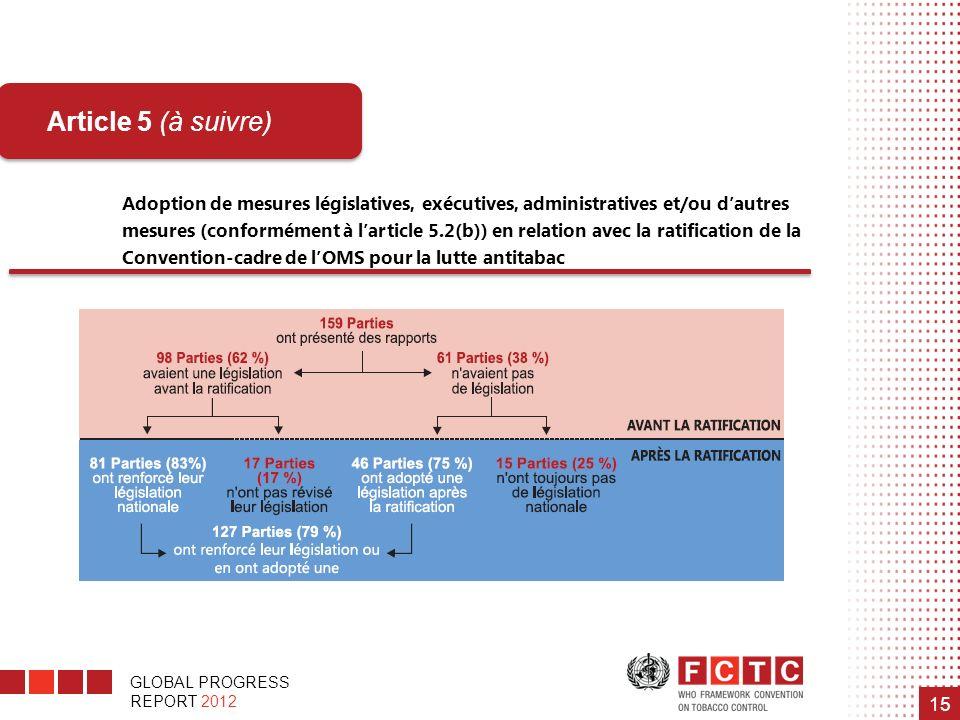 GLOBAL PROGRESS REPORT 2012 15 Article 5 (à suivre) Adoption de mesures législatives, exécutives, administratives et/ou dautres mesures (conformément