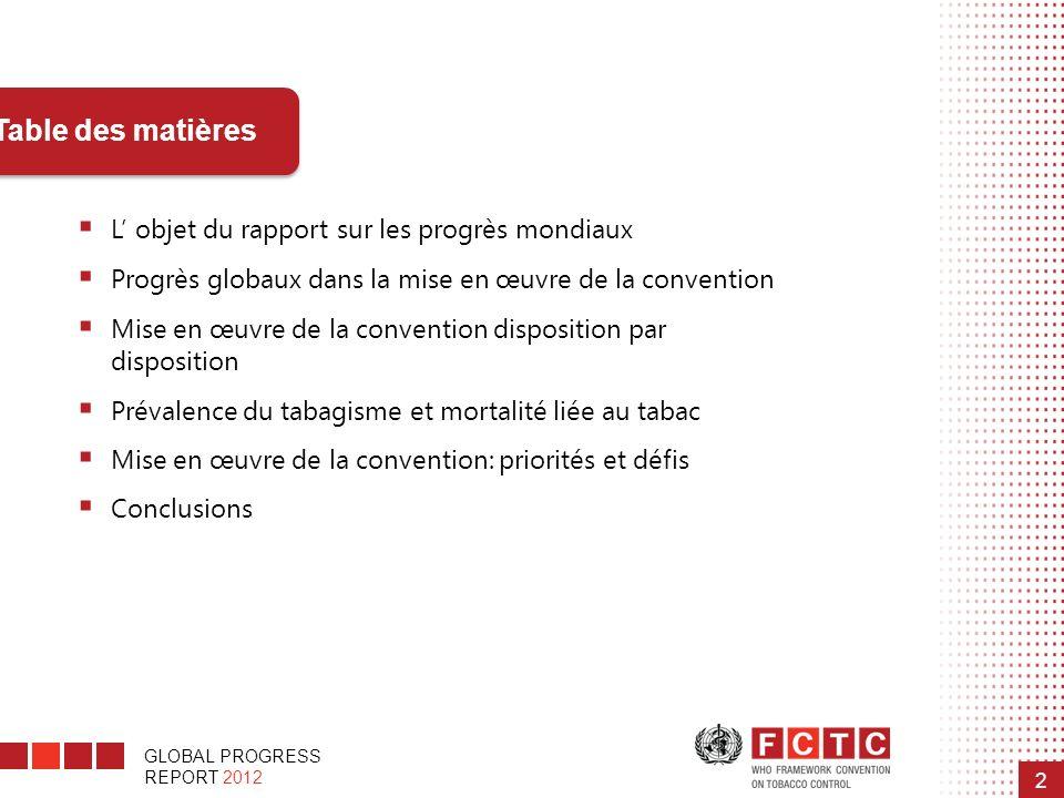 GLOBAL PROGRESS REPORT 2012 2 Table des matières L objet du rapport sur les progrès mondiaux Progrès globaux dans la mise en œuvre de la convention Mi