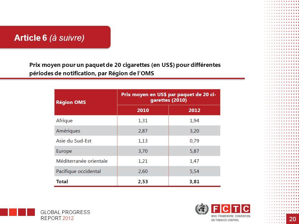 GLOBAL PROGRESS REPORT 2012 20 Prix moyen pour un paquet de 20 cigarettes (en US$) pour différentes périodes de notification, par Région de lOMS Artic