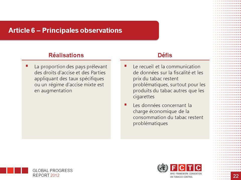 GLOBAL PROGRESS REPORT 2012 22 Article 6 – Principales observations RéalisationsDéfis La proportion des pays prélevant des droits daccise et des Parti