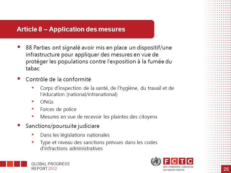 GLOBAL PROGRESS REPORT 2012 25 Article 8 – Application des mesures 88 Parties ont signalé avoir mis en place un dispositif/une infrastructure pour app