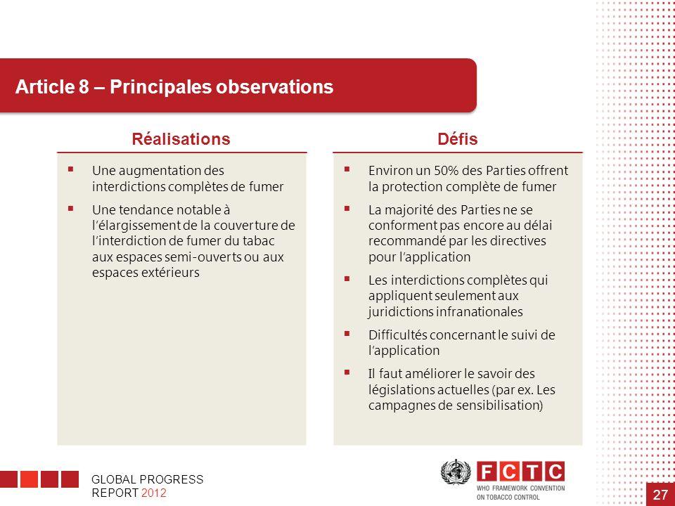 GLOBAL PROGRESS REPORT 2012 27 Article 8 – Principales observations RéalisationsDéfis Une augmentation des interdictions complètes de fumer Une tendan