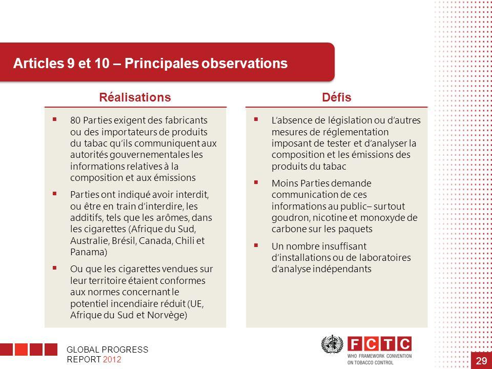 GLOBAL PROGRESS REPORT 2012 29 Articles 9 et 10 – Principales observations RéalisationsDéfis 80 Parties exigent des fabricants ou des importateurs de