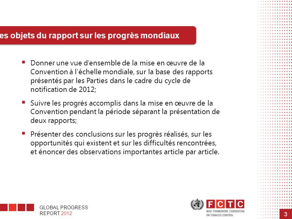 GLOBAL PROGRESS REPORT 2012 3 Donner une vue densemble de la mise en œuvre de la Convention à léchelle mondiale, sur la base des rapports présentés pa