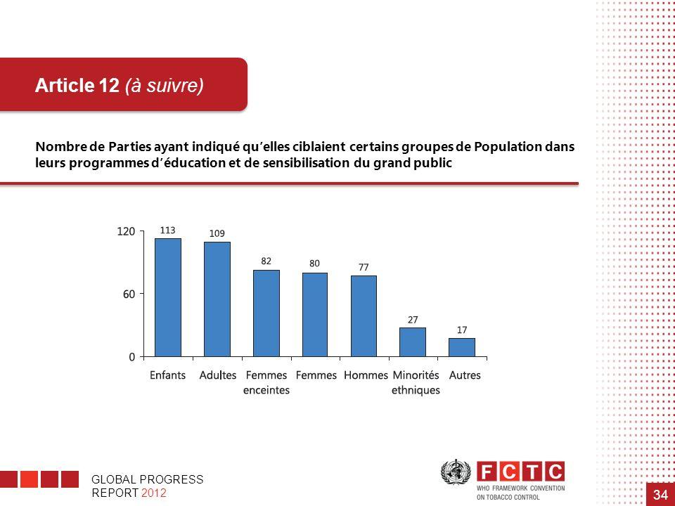 GLOBAL PROGRESS REPORT 2012 34 Nombre de Parties ayant indiqué quelles ciblaient certains groupes de Population dans leurs programmes déducation et de