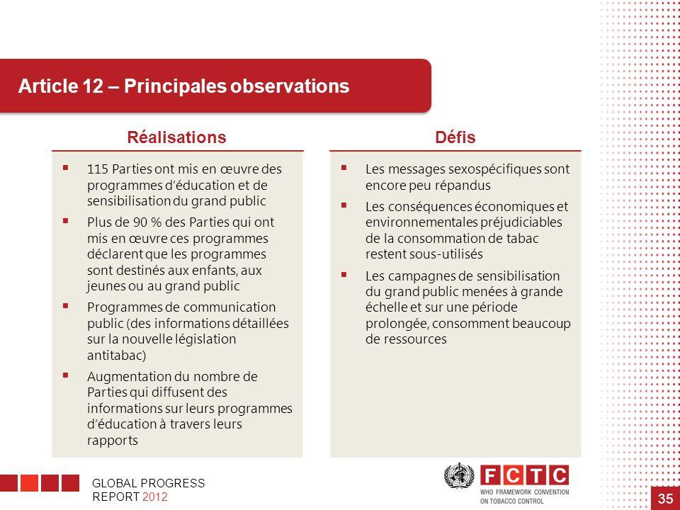 GLOBAL PROGRESS REPORT 2012 35 Article 12 – Principales observations RéalisationsDéfis 115 Parties ont mis en œuvre des programmes déducation et de se