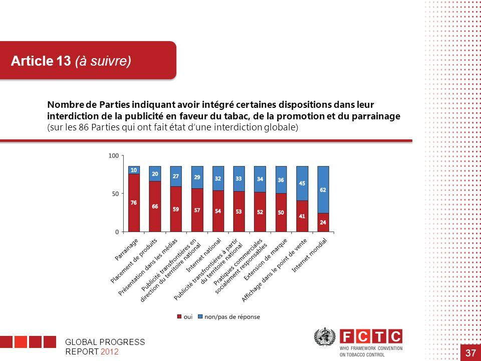 GLOBAL PROGRESS REPORT 2012 37 Nombre de Parties indiquant avoir intégré certaines dispositions dans leur interdiction de la publicité en faveur du ta