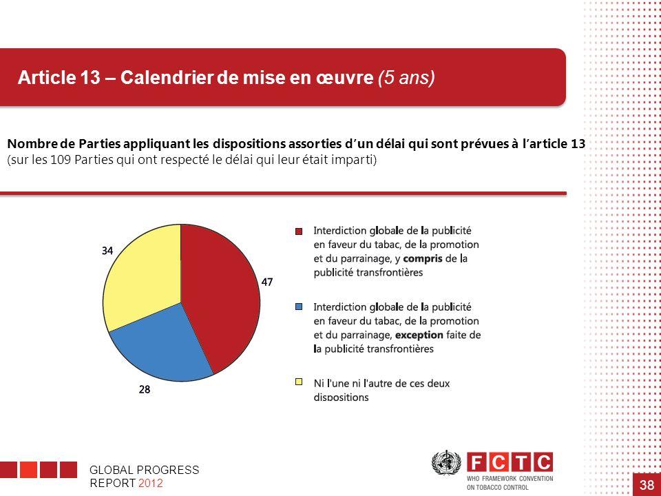 GLOBAL PROGRESS REPORT 2012 38 Nombre de Parties appliquant les dispositions assorties dun délai qui sont prévues à larticle 13 (sur les 109 Parties q