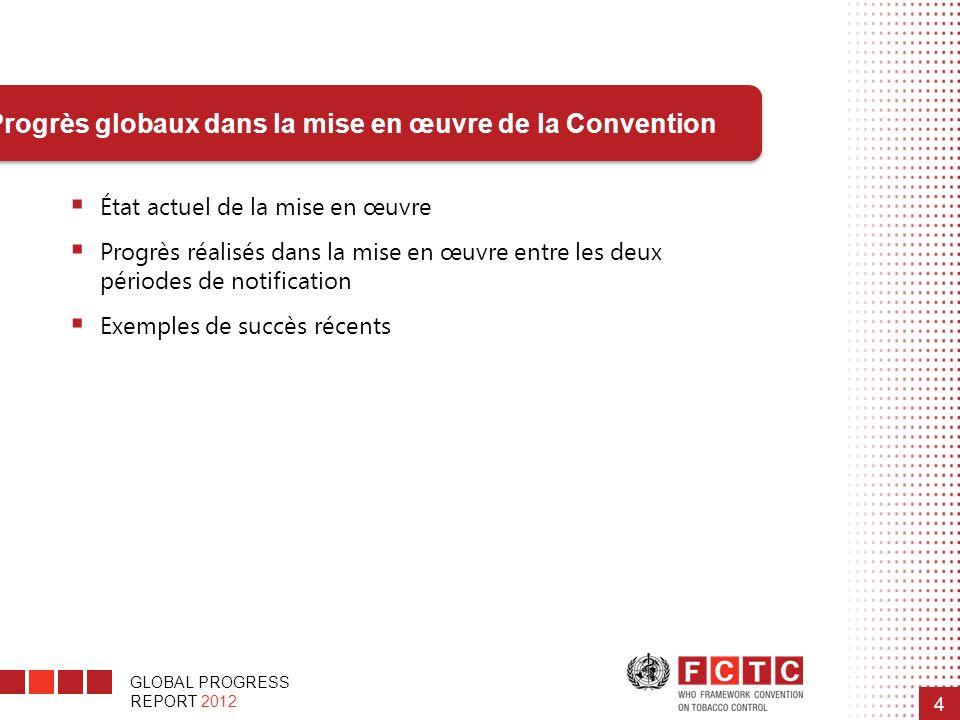 GLOBAL PROGRESS REPORT 2012 4 Progrès globaux dans la mise en œuvre de la Convention État actuel de la mise en œuvre Progrès réalisés dans la mise en