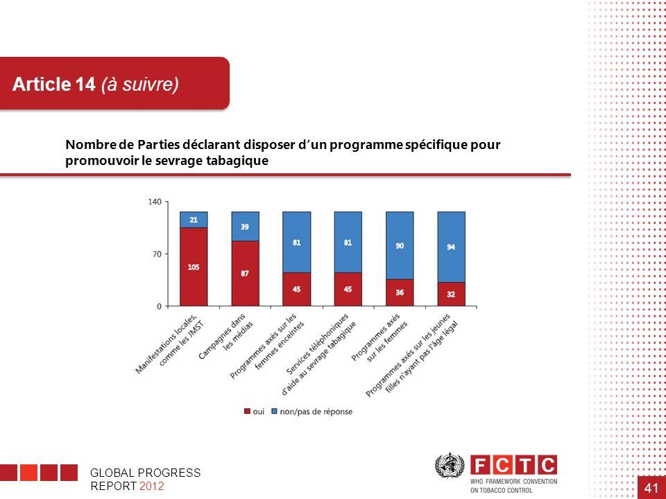 GLOBAL PROGRESS REPORT 2012 41 Nombre de Parties déclarant disposer dun programme spécifique pour promouvoir le sevrage tabagique Article 14 (à suivre