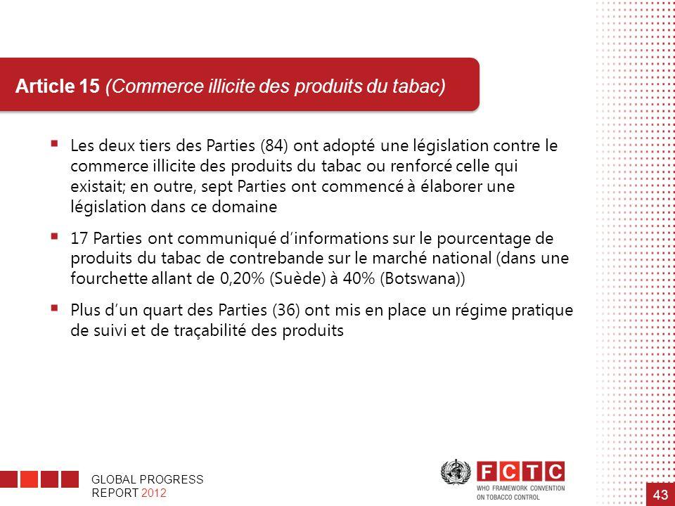 GLOBAL PROGRESS REPORT 2012 43 Article 15 (Commerce illicite des produits du tabac) Les deux tiers des Parties (84) ont adopté une législation contre