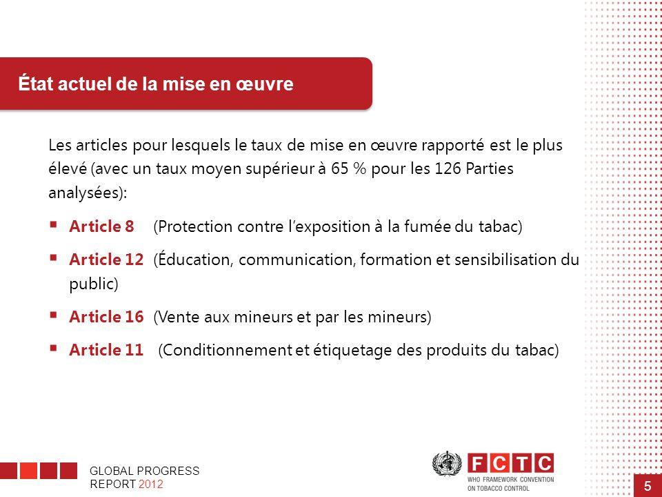 GLOBAL PROGRESS REPORT 2012 5 Les articles pour lesquels le taux de mise en œuvre rapporté est le plus élevé (avec un taux moyen supérieur à 65 % pour