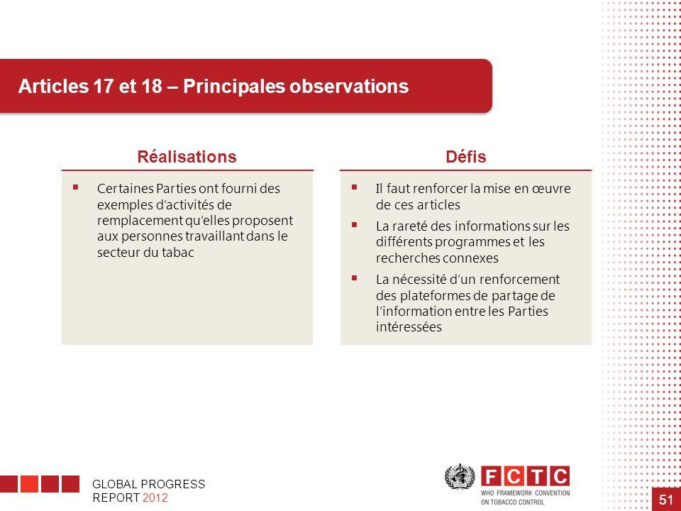 GLOBAL PROGRESS REPORT 2012 51 Articles 17 et 18 – Principales observations RéalisationsDéfis Certaines Parties ont fourni des exemples dactivités de