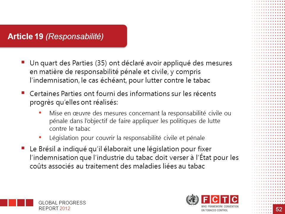 GLOBAL PROGRESS REPORT 2012 52 Article 19 (Responsabilité) Un quart des Parties (35) ont déclaré avoir appliqué des mesures en matière de responsabili