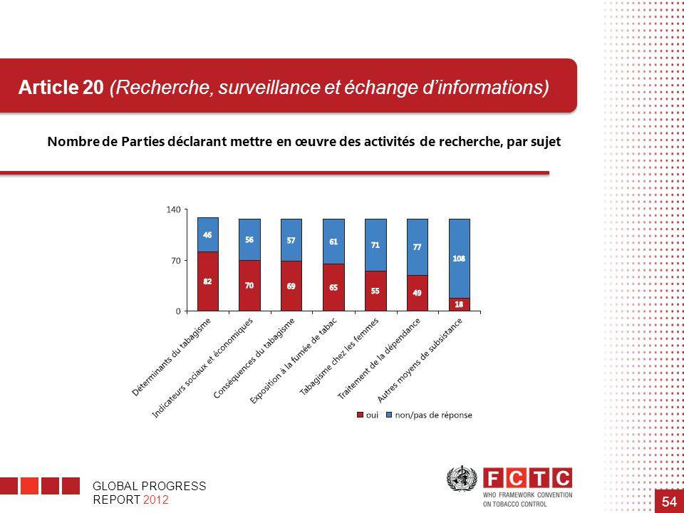 GLOBAL PROGRESS REPORT 2012 54 Nombre de Parties déclarant mettre en œuvre des activités de recherche, par sujet Article 20 (Recherche, surveillance e