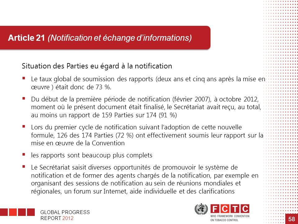 GLOBAL PROGRESS REPORT 2012 58 Situation des Parties eu égard à la notification Le taux global de soumission des rapports (deux ans et cinq ans après