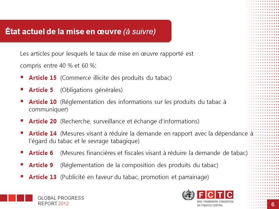 GLOBAL PROGRESS REPORT 2012 6 Les articles pour lesquels le taux de mise en œuvre rapporté est compris entre 40 % et 60 %: Article 15 (Commerce illici