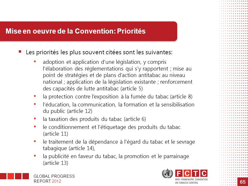 GLOBAL PROGRESS REPORT 2012 65 Les priorités les plus souvent citées sont les suivantes: adoption et application dune législation, y compris lélaborat