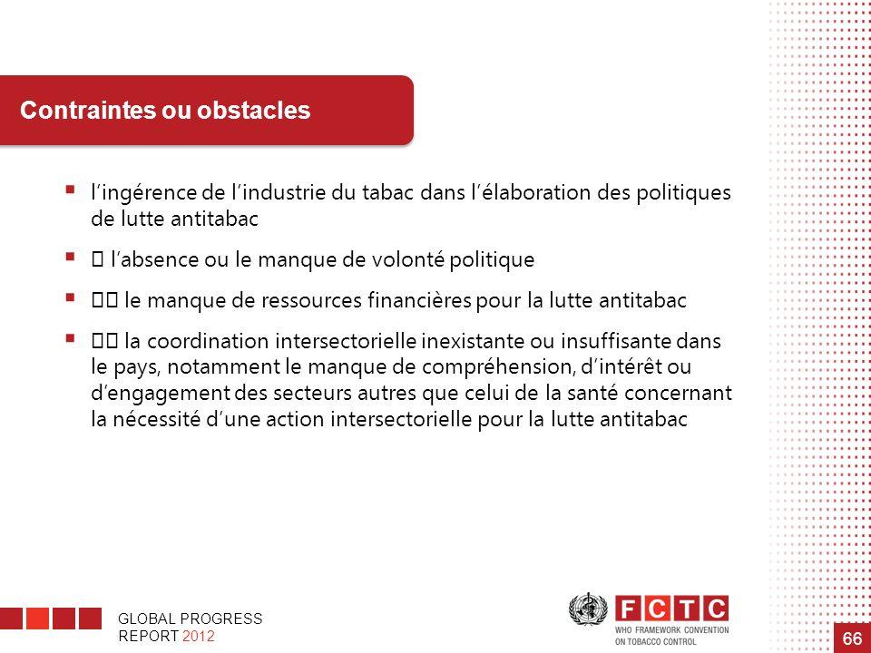 """GLOBAL PROGRESS REPORT 2012 66 lingérence de lindustrie du tabac dans lélaboration des politiques de lutte antitabac """" labsence ou le manque de volont"""