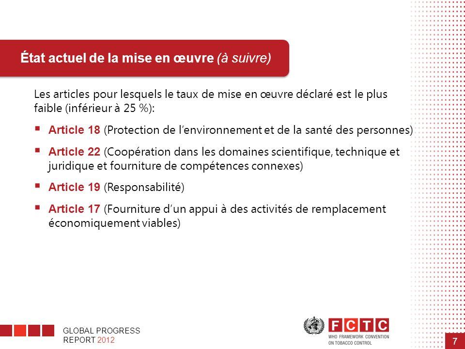 GLOBAL PROGRESS REPORT 2012 7 Les articles pour lesquels le taux de mise en œuvre déclaré est le plus faible (inférieur à 25 %): Article 18 (Protectio