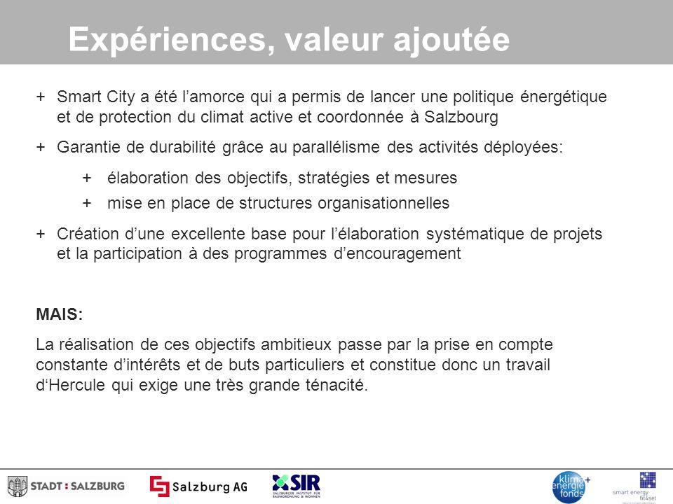 Expériences, valeur ajoutée +Smart City a été lamorce qui a permis de lancer une politique énergétique et de protection du climat active et coordonnée