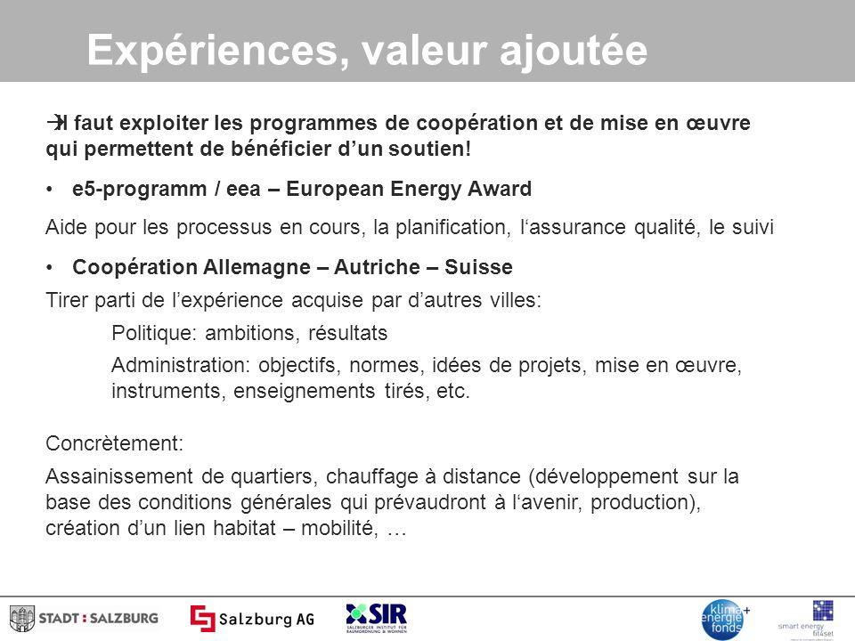 Expériences, valeur ajoutée Il faut exploiter les programmes de coopération et de mise en œuvre qui permettent de bénéficier dun soutien.