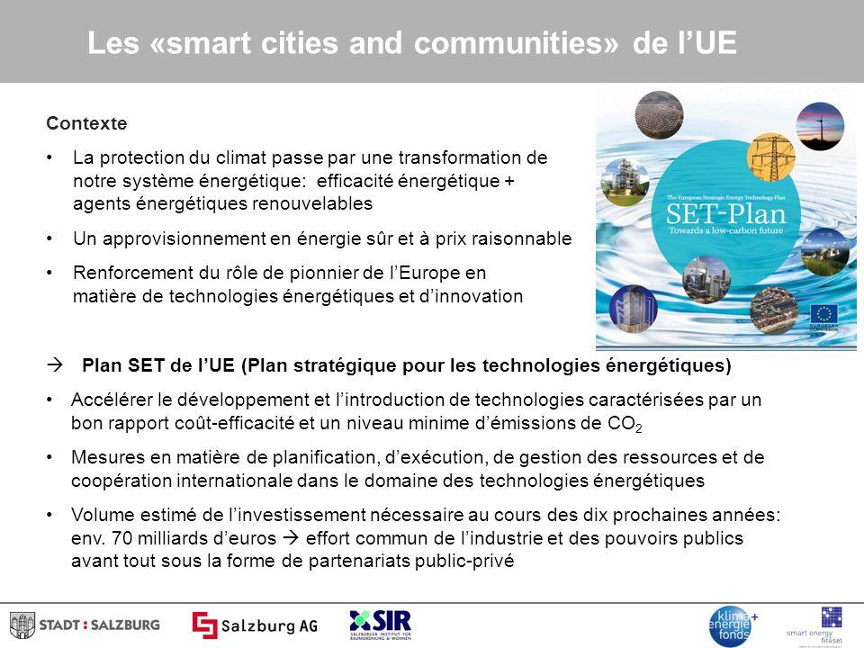 Les «smart cities and communities» de lUE Contexte La protection du climat passe par une transformation de notre système énergétique: efficacité énergétique + agents énergétiques renouvelables Un approvisionnement en énergie sûr et à prix raisonnable Renforcement du rôle de pionnier de lEurope en matière de technologies énergétiques et dinnovation Plan SET de lUE (Plan stratégique pour les technologies énergétiques) Accélérer le développement et lintroduction de technologies caractérisées par un bon rapport coût-efficacité et un niveau minime démissions de CO 2 Mesures en matière de planification, dexécution, de gestion des ressources et de coopération internationale dans le domaine des technologies énergétiques Volume estimé de linvestissement nécessaire au cours des dix prochaines années: env.
