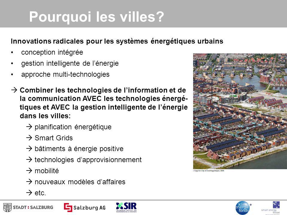 Innovations radicales pour les systèmes énergétiques urbains conception intégrée gestion intelligente de lénergie approche multi-technologies Combiner
