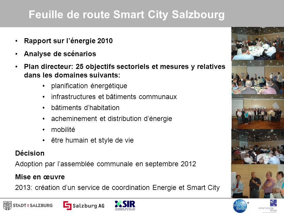 Feuille de route Smart City Salzbourg Rapport sur lénergie 2010 Analyse de scénarios Plan directeur: 25 objectifs sectoriels et mesures y relatives da
