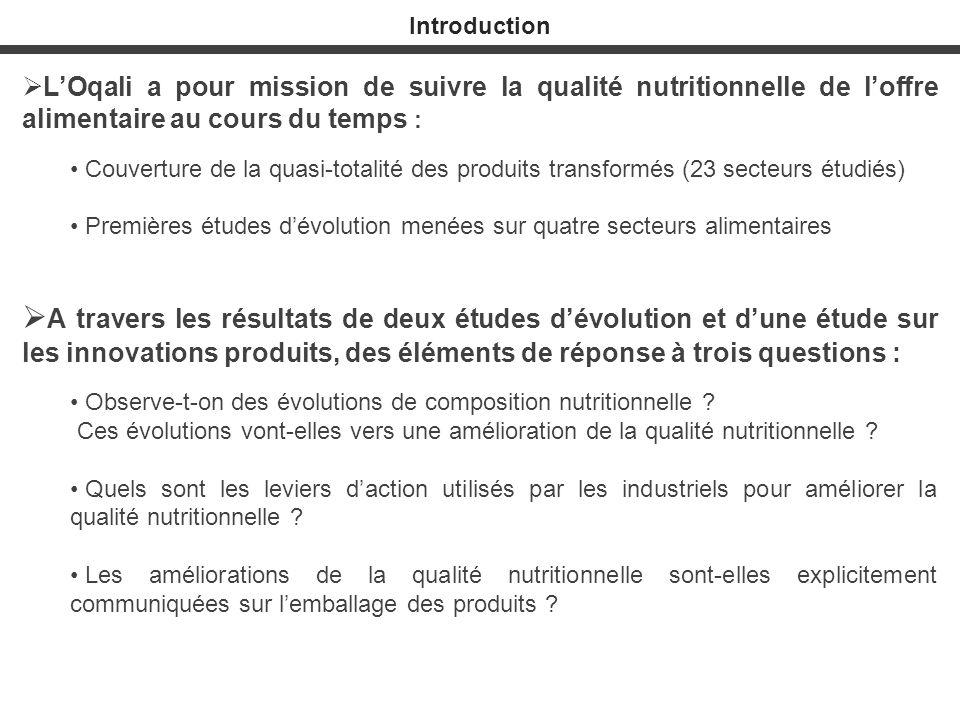Introduction LOqali a pour mission de suivre la qualité nutritionnelle de loffre alimentaire au cours du temps : Couverture de la quasi-totalité des p