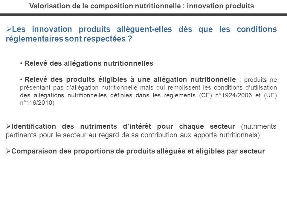 Valorisation de la composition nutritionnelle : innovation produits Les innovation produits allèguent-elles dès que les conditions réglementaires sont