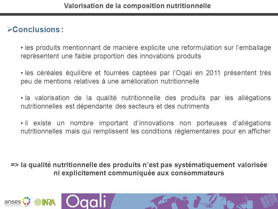 Valorisation de la composition nutritionnelle Conclusions : les produits mentionnant de manière explicite une reformulation sur lemballage représenten