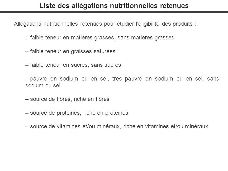 Liste des allégations nutritionnelles retenues Allégations nutritionnelles retenues pour étudier léligibilité des produits : – faible teneur en matièr