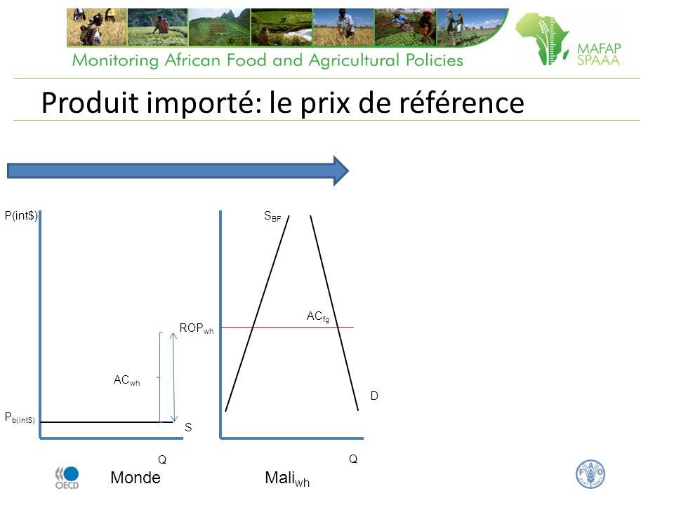 Produit importé: le prix de référence Monde Q P(int$) P b(int$) Mali wh AC wh ROP wh AC fg Q S BF D S