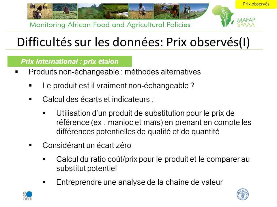 Difficultés sur les données: Prix observés(I) Produits non-échangeable : méthodes alternatives Le produit est il vraiment non-échangeable .
