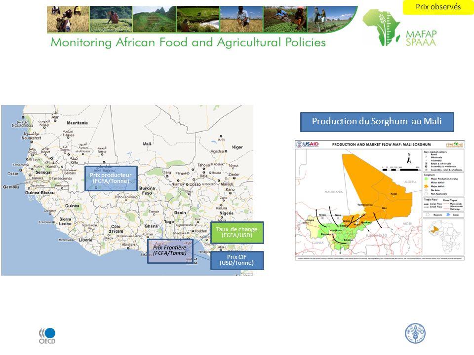 Prix CIF (USD/Tonne) Taux de change (FCFA/USD) Prix Frontière (FCFA/Tonne) Prix producteur (FCFA/Tonne) Production du Sorghum au Mali Prix observés