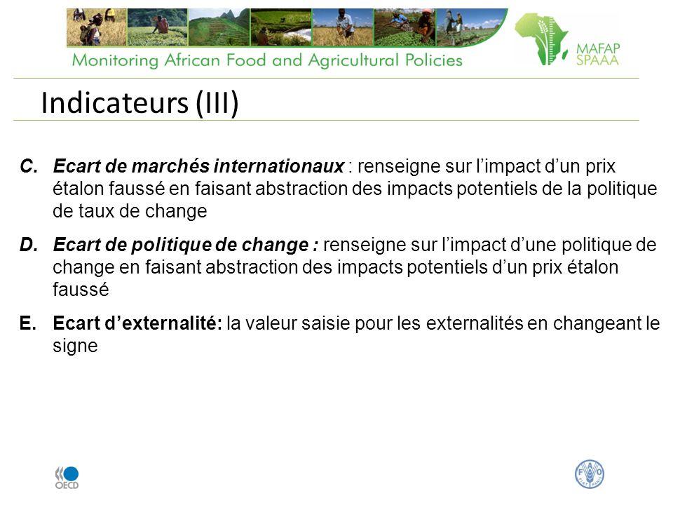 Indicateurs (III) C.Ecart de marchés internationaux : renseigne sur limpact dun prix étalon faussé en faisant abstraction des impacts potentiels de la