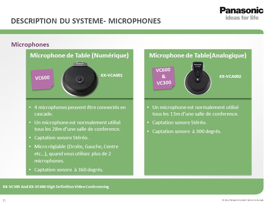 © 2011 Panasonic System Networks Europe. KX-VC300 And KX-VC600 High Definition Video Conferencing 21 DESCRIPTION DU SYSTEME- MICROPHONES Microphones M