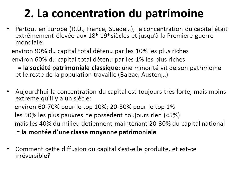 2. La concentration du patrimoine Partout en Europe (R.U., France, Suède…), la concentration du capital était extrêmement élevée aux 18 e -19 e siècle