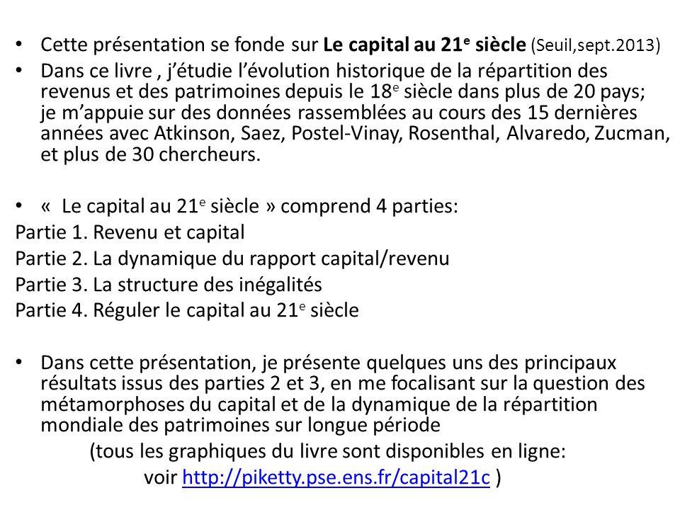 Avec une forte progression de β, on peut obtenir une forte hausse de α avec une fonction de production F(K,L) à peine plus substituable que dans le modèle standard Cobb- Douglas (par exemple si σ=1,5 et non 1) Or il est naturel de sattendre à ce que σau cours de lhistoire, du fait des usages de plus en plus diversifiés pour le capital; cas extrême: économie totalement robotisée (σ=infini) Cas moins extrême: il existe de nombreux usages possibles pour le capital (des machines remplacent les caissières, des drones remplacent les livreurs dAmazon), si bien que la part du capital α continument; il nexiste aucun mécanisme correctif naturel La hausse de β et α peut être une bonne chose (chacun peut se consacrer à la culture, à léducation, à la santé.., et non à sa propre subsistance), à condition de répondre à la question suivante: qui possède les robots?
