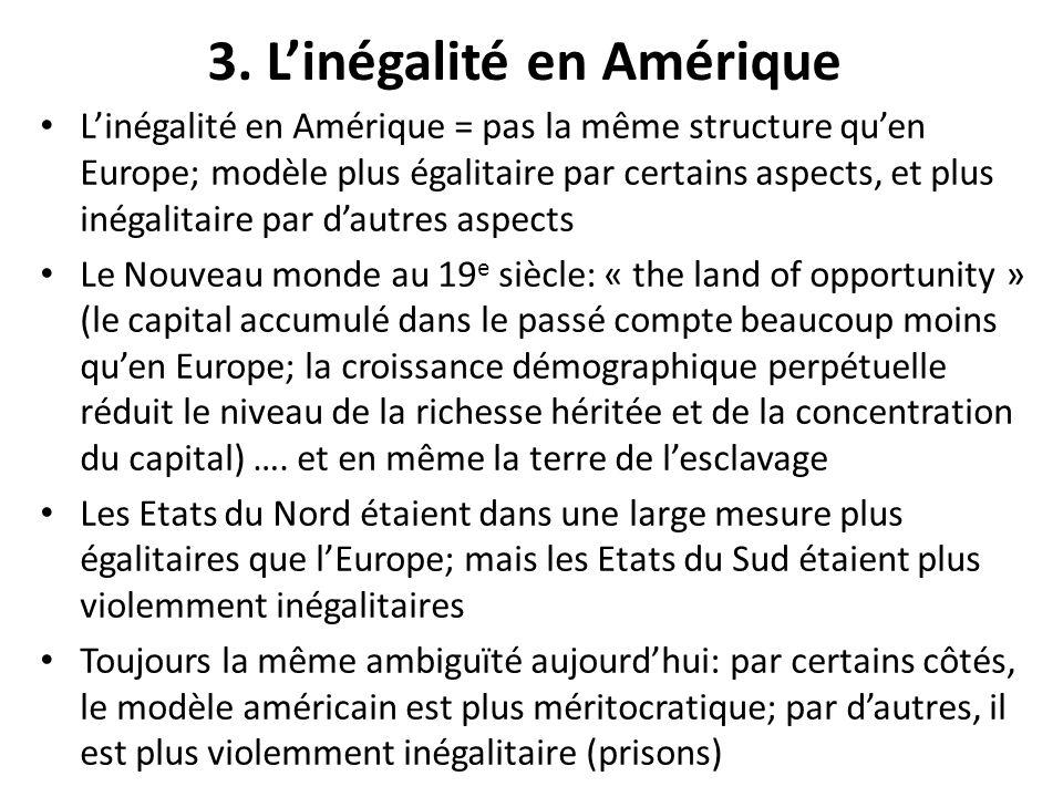 3. Linégalité en Amérique Linégalité en Amérique = pas la même structure quen Europe; modèle plus égalitaire par certains aspects, et plus inégalitair