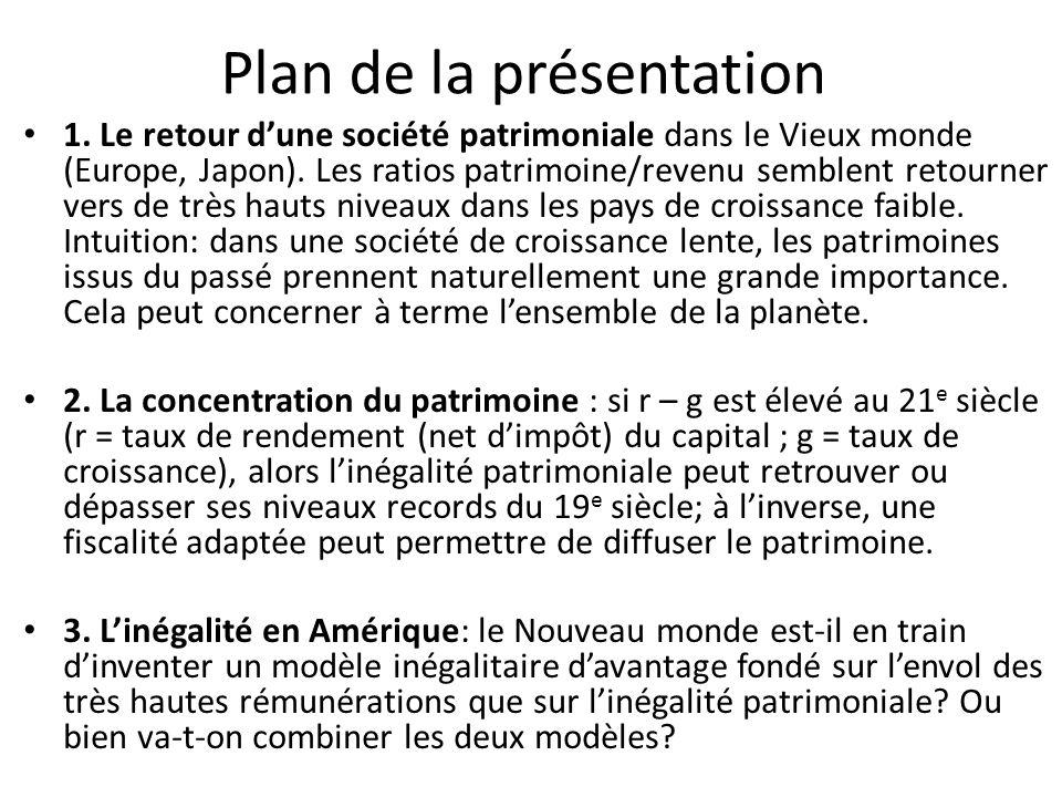 Plan de la présentation 1. Le retour dune société patrimoniale dans le Vieux monde (Europe, Japon). Les ratios patrimoine/revenu semblent retourner ve